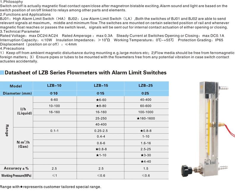 LZB Flowmeter
